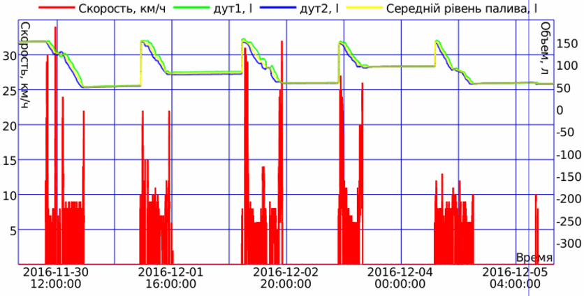 mtz-grafik