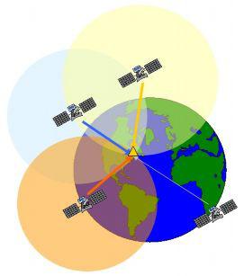 Точность определения координат