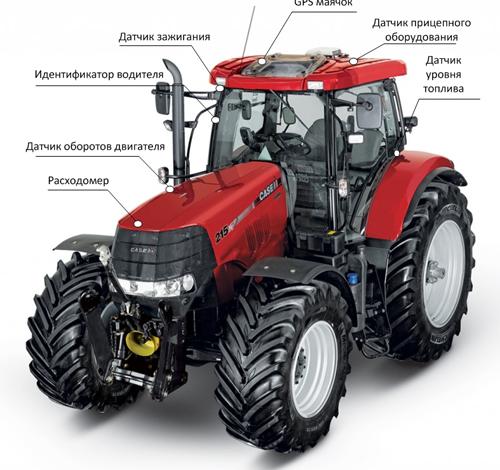 Отслеживание GPS с датчиком топлива на трактор