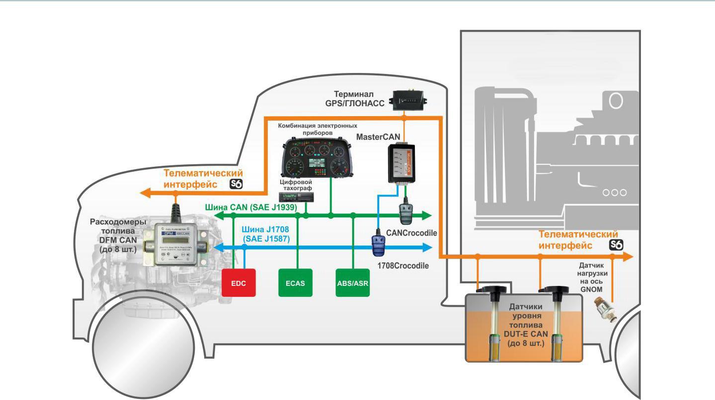 rashodomer-v-gps-monitoringu-2