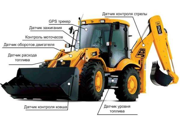 GPS контроль топлива на спецтехнике