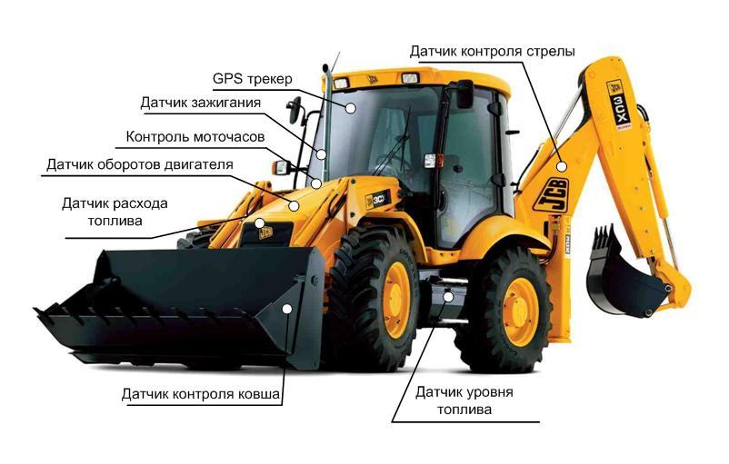 контроль топлива на спецтехнике с GPS - схема