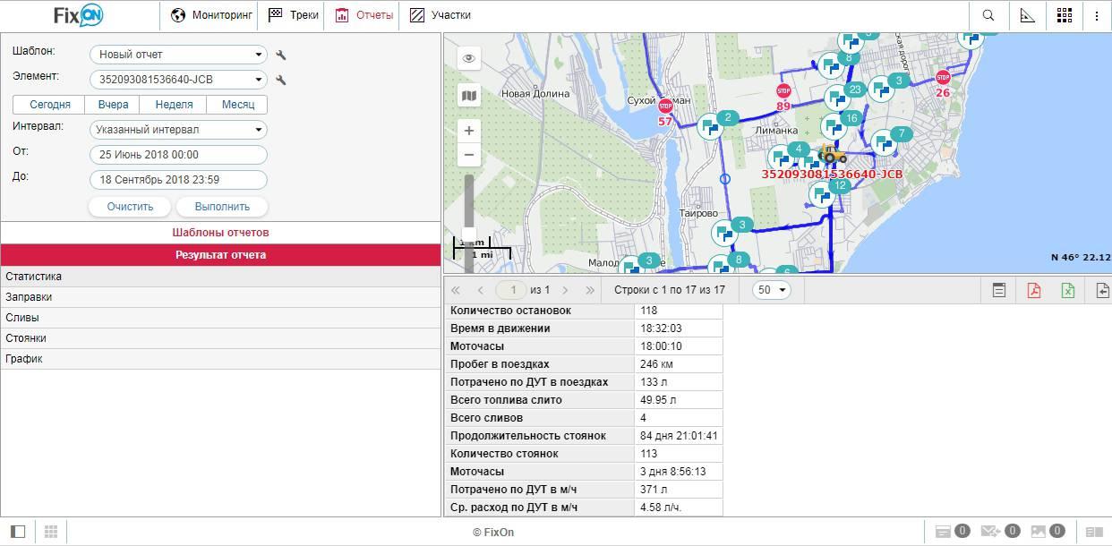 программа GPS контроль топлива на спецтехнике