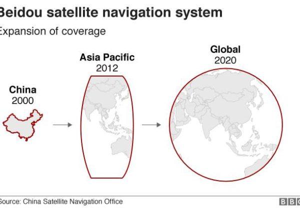 Как конкурирует GPS-соперник Китая Beidou с глобальным