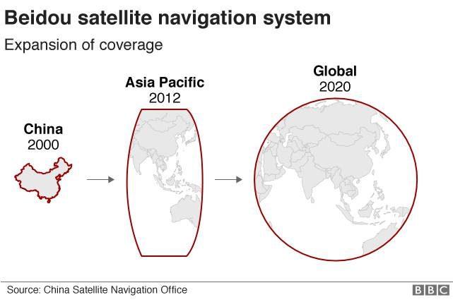 Карта спутников Китая в сравнении с другими